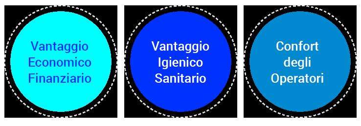vantaggi Angimed Plus